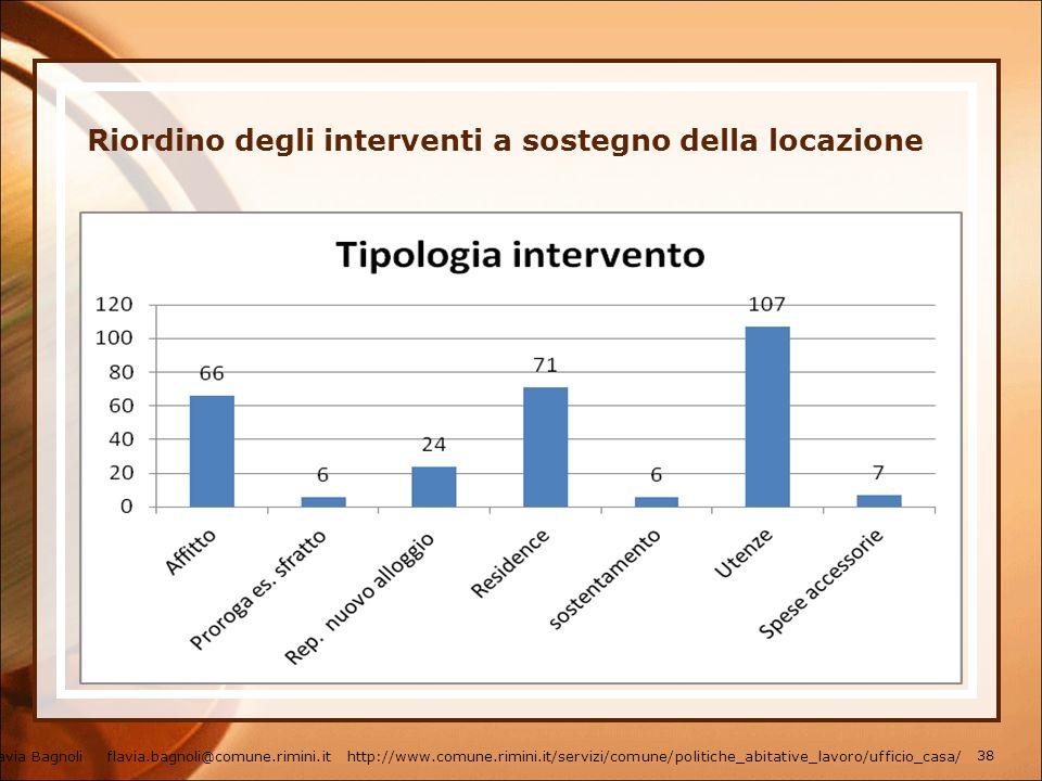 Riordino degli interventi a sostegno della locazione Flavia Bagnoli flavia.bagnoli@comune.rimini.it http://www.comune.rimini.it/servizi/comune/politic