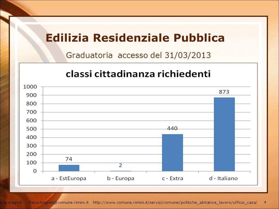 Edilizia Residenziale Pubblica Graduatoria accesso del 31/03/2013 Flavia Bagnoli flavia.bagnoli@comune.rimini.it http://www.comune.rimini.it/servizi/c