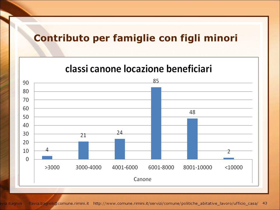 Contributo per famiglie con figli minori Flavia Bagnoli flavia.bagnoli@comune.rimini.it http://www.comune.rimini.it/servizi/comune/politiche_abitative