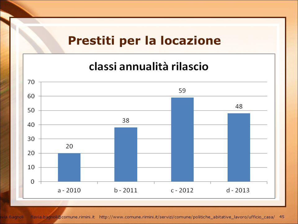 Prestiti per la locazione Flavia Bagnoli flavia.bagnoli@comune.rimini.it http://www.comune.rimini.it/servizi/comune/politiche_abitative_lavoro/ufficio