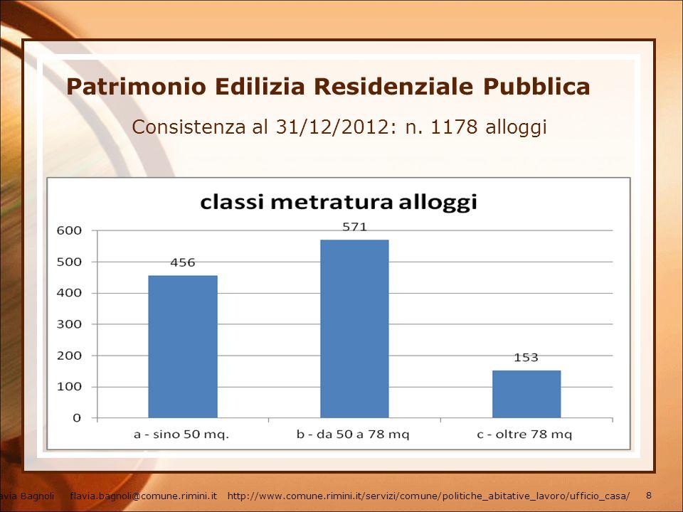 Patrimonio Edilizia Residenziale Pubblica Consistenza al 31/12/2012: n. 1178 alloggi Flavia Bagnoli flavia.bagnoli@comune.rimini.it http://www.comune.
