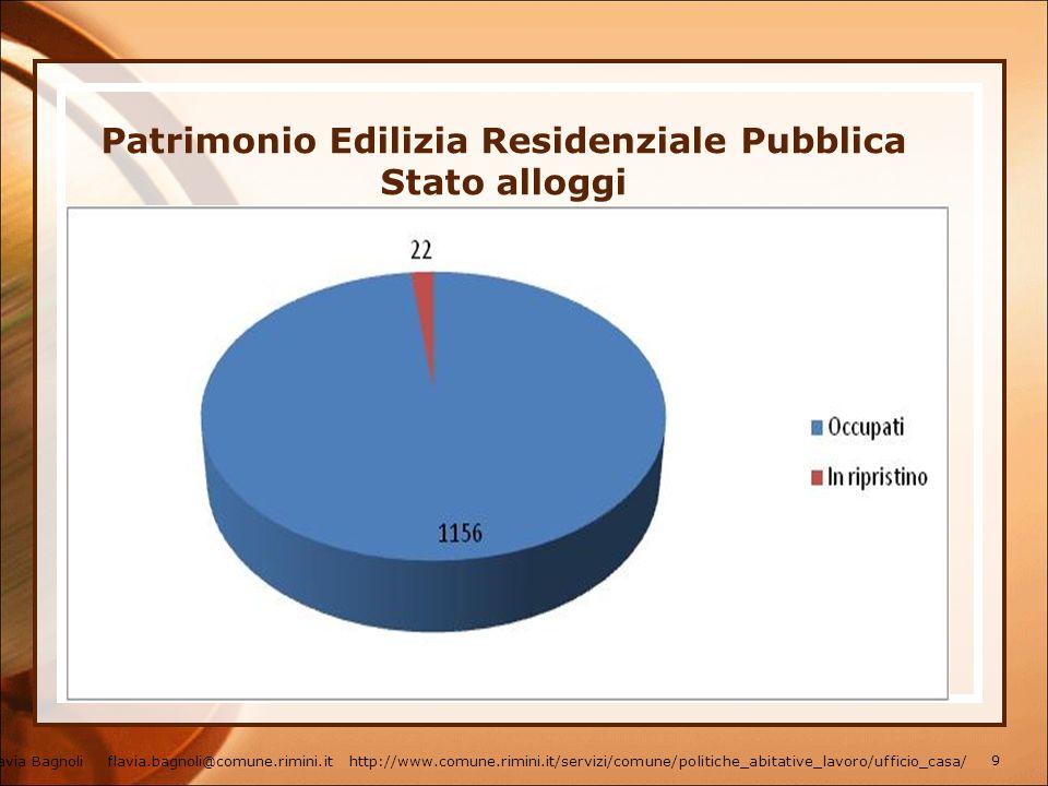 Patrimonio Edilizia Residenziale Pubblica Stato alloggi Flavia Bagnoli flavia.bagnoli@comune.rimini.it http://www.comune.rimini.it/servizi/comune/poli