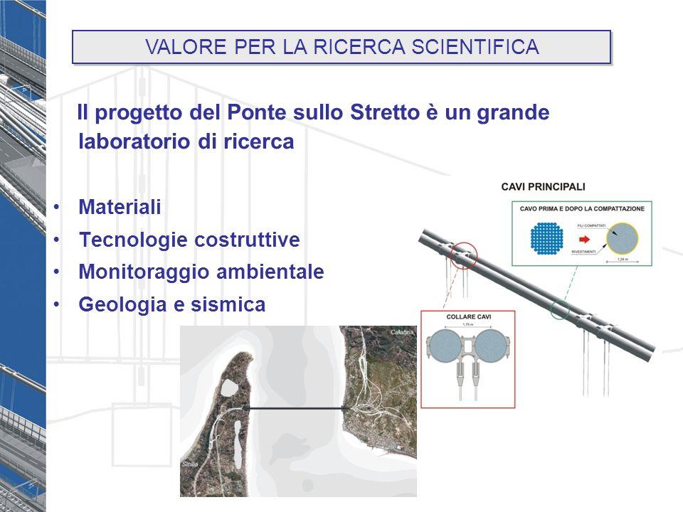 Il progetto del Ponte sullo Stretto è un grande laboratorio di ricerca Materiali Tecnologie costruttive Monitoraggio ambientale Geologia e sismica VALORE PER LA RICERCA SCIENTIFICA
