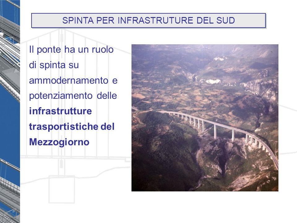 Il ponte ha un ruolo di spinta su ammodernamento e potenziamento delle infrastrutture trasportistiche del Mezzogiorno SPINTA PER INFRASTRUTURE DEL SUD