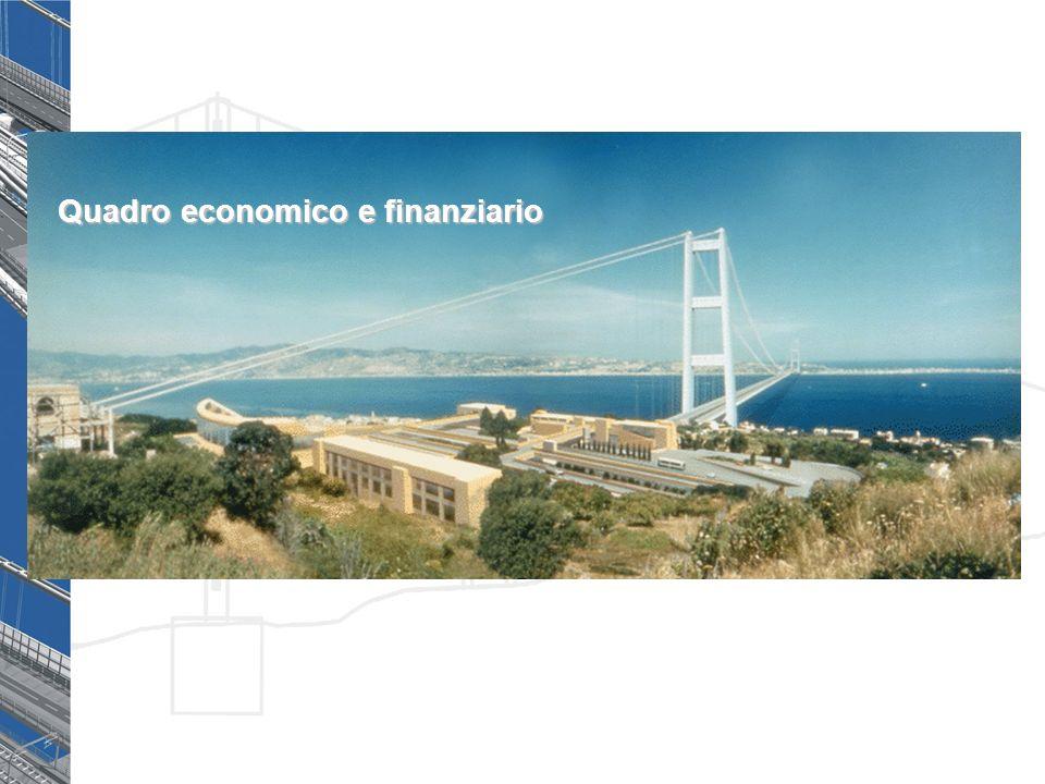 Quadro economico e finanziario