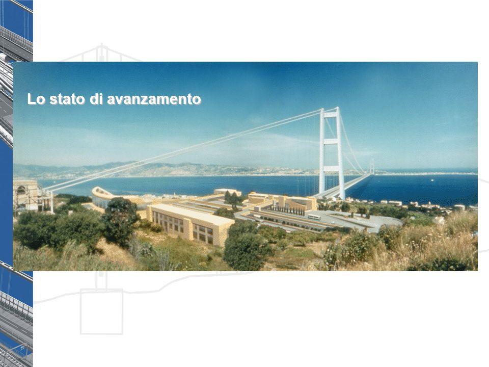Ministero delle Infrastrutture e dei Trasporti (Concedente) Stretto di Messina (Concessionaria) Expert Panel Comitato Scientifico P M C (PARSONS) Monitore Ambientale (A.T.I.