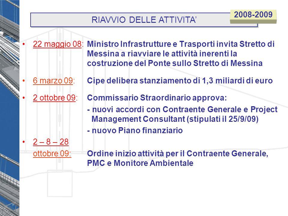 La Società ha avviato nel 2005 due studi di settore nellarea dello Stretto di Messina, relativi a: - cetacei - flussi migratori dellavifauna STUDI DI SETTORE