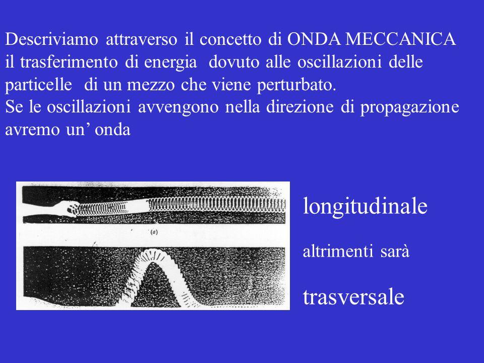Naturalmente ogni strumento possiede un suo RANGE DINAMICO, che associa il numero di livelli di grigio alle intensità dei segnali: Ovviamente una scala di 256 toni di grigio produce unimmagine più raffinata rispetto a soli 8 livelli.