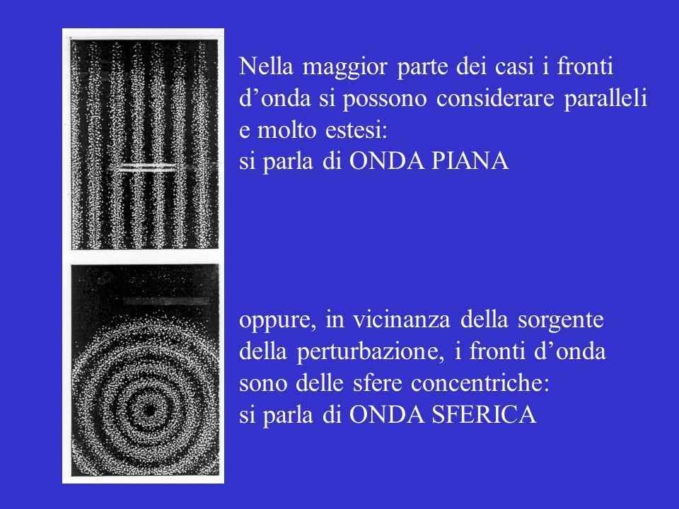 Nella maggior parte dei casi i fronti donda si possono considerare paralleli e molto estesi: si parla di ONDA PIANA oppure, in vicinanza della sorgent