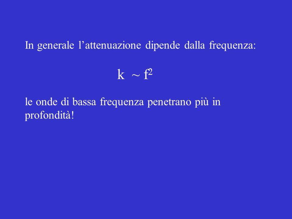In generale lattenuazione dipende dalla frequenza: k ~ f 2 le onde di bassa frequenza penetrano più in profondità!