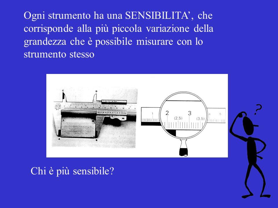 Ogni strumento ha una SENSIBILITA, che corrisponde alla più piccola variazione della grandezza che è possibile misurare con lo strumento stesso Chi è più sensibile?
