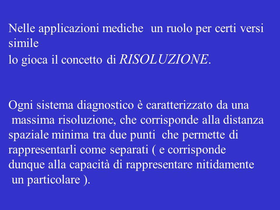 Nelle applicazioni mediche un ruolo per certi versi simile lo gioca il concetto di RISOLUZIONE.