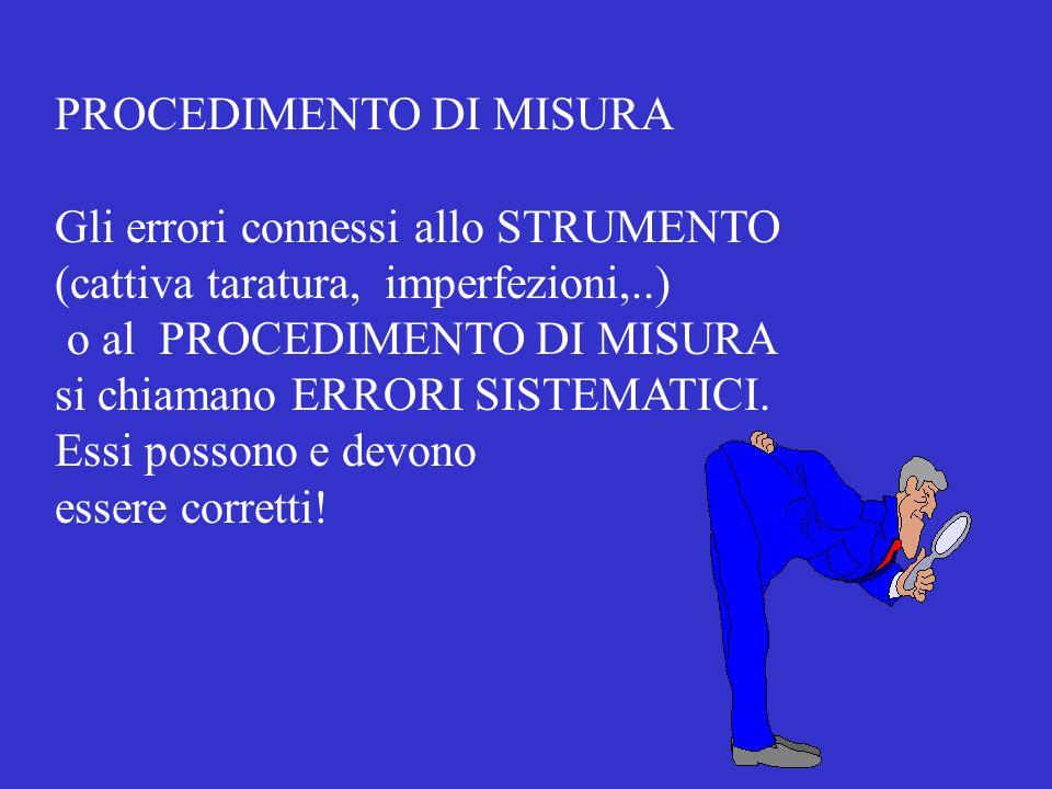 PROCEDIMENTO DI MISURA Gli errori connessi allo STRUMENTO (cattiva taratura, imperfezioni,..) o al PROCEDIMENTO DI MISURA si chiamano ERRORI SISTEMATICI.