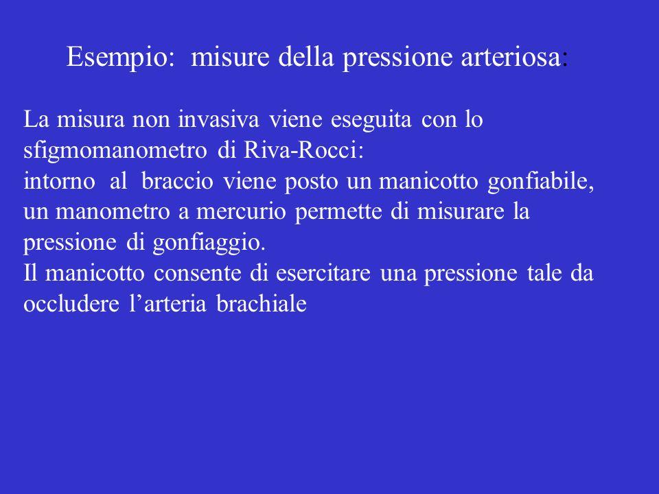 Esempio: misure della pressione arteriosa: La misura non invasiva viene eseguita con lo sfigmomanometro di Riva-Rocci: intorno al braccio viene posto un manicotto gonfiabile, un manometro a mercurio permette di misurare la pressione di gonfiaggio.