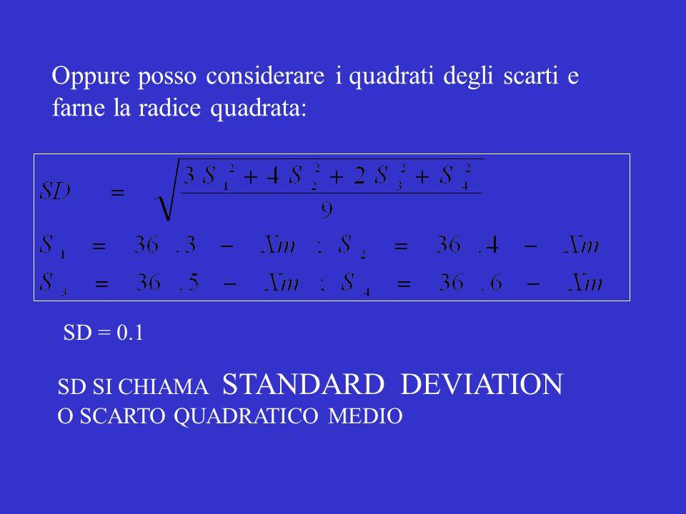 Oppure posso considerare i quadrati degli scarti e farne la radice quadrata: SD = 0.1 SD SI CHIAMA STANDARD DEVIATION O SCARTO QUADRATICO MEDIO