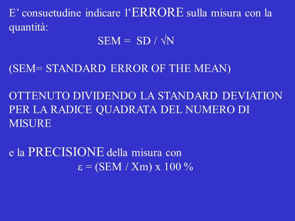 E consuetudine indicare l ERRORE sulla misura con la quantità: SEM = SD / N (SEM= STANDARD ERROR OF THE MEAN) OTTENUTO DIVIDENDO LA STANDARD DEVIATION PER LA RADICE QUADRATA DEL NUMERO DI MISURE e la PRECISIONE della misura con = (SEM / Xm) x 100 %