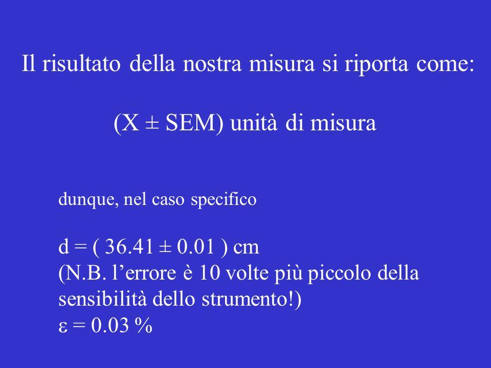 Il risultato della nostra misura si riporta come: (X ± SEM) unità di misura dunque, nel caso specifico d = ( 36.41 ± 0.01 ) cm (N.B.