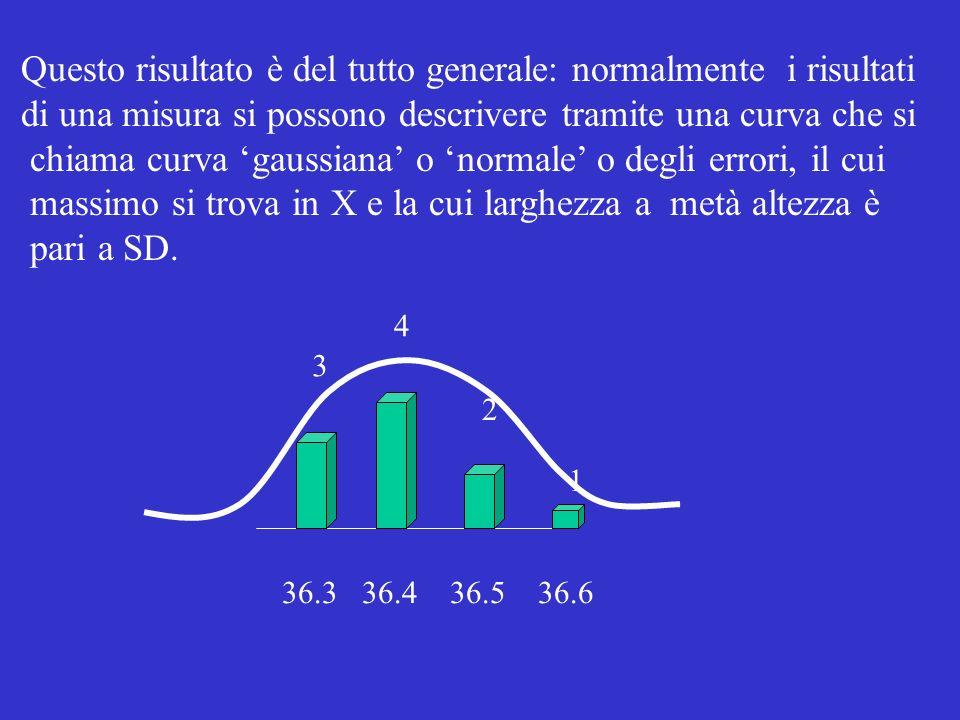 Questo risultato è del tutto generale: normalmente i risultati di una misura si possono descrivere tramite una curva che si chiama curva gaussiana o normale o degli errori, il cui massimo si trova in X e la cui larghezza a metà altezza è pari a SD.