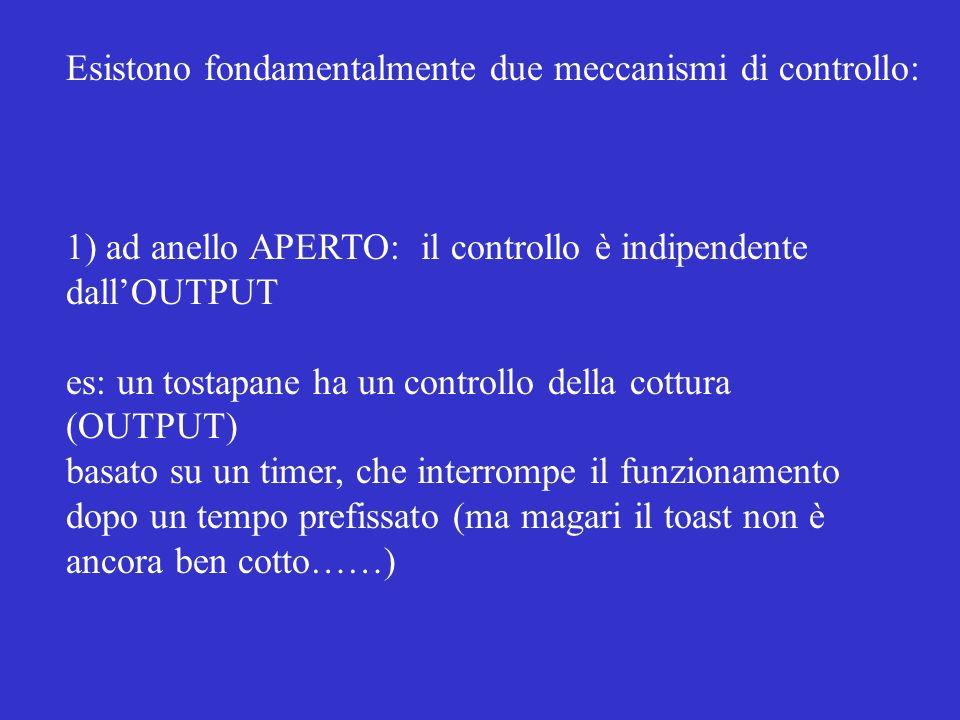 Esistono fondamentalmente due meccanismi di controllo: 1) ad anello APERTO: il controllo è indipendente dallOUTPUT es: un tostapane ha un controllo della cottura (OUTPUT) basato su un timer, che interrompe il funzionamento dopo un tempo prefissato (ma magari il toast non è ancora ben cotto……)