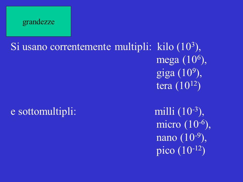 grandezze Si usano correntemente multipli: kilo (10 3 ), mega (10 6 ), giga (10 9 ), tera (10 12 ) e sottomultipli: milli (10 -3 ), micro (10 -6 ), nano (10 -9 ), pico (10 -12 )