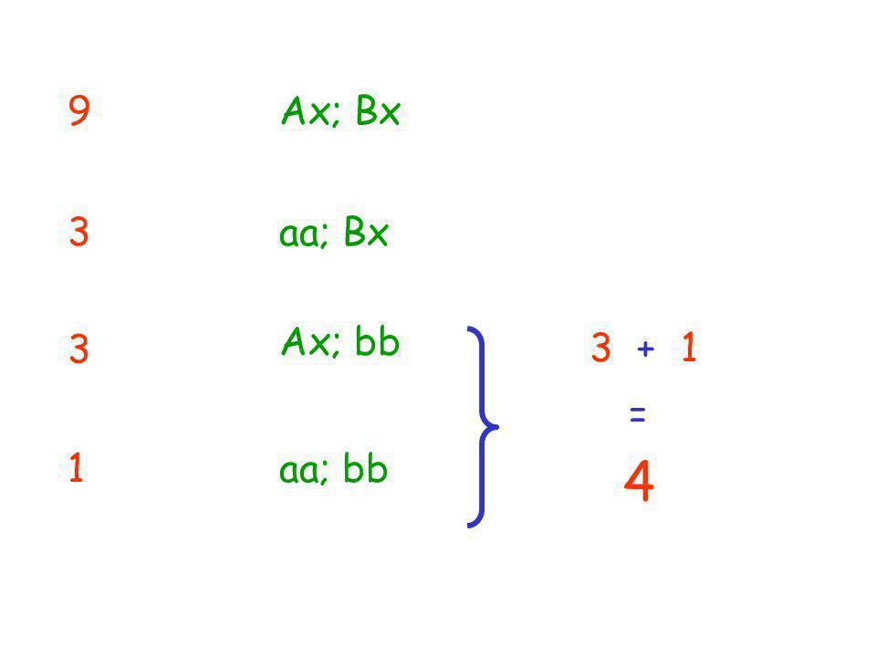 9Ax; Bx 3 3 1 aa; Bx Ax; bb aa; bb 3 4 1 = +