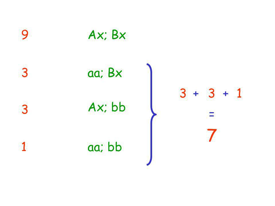 9Ax; Bx 3 3 1 aa; Bx Ax; bb aa; bb 33 7 1+ = +