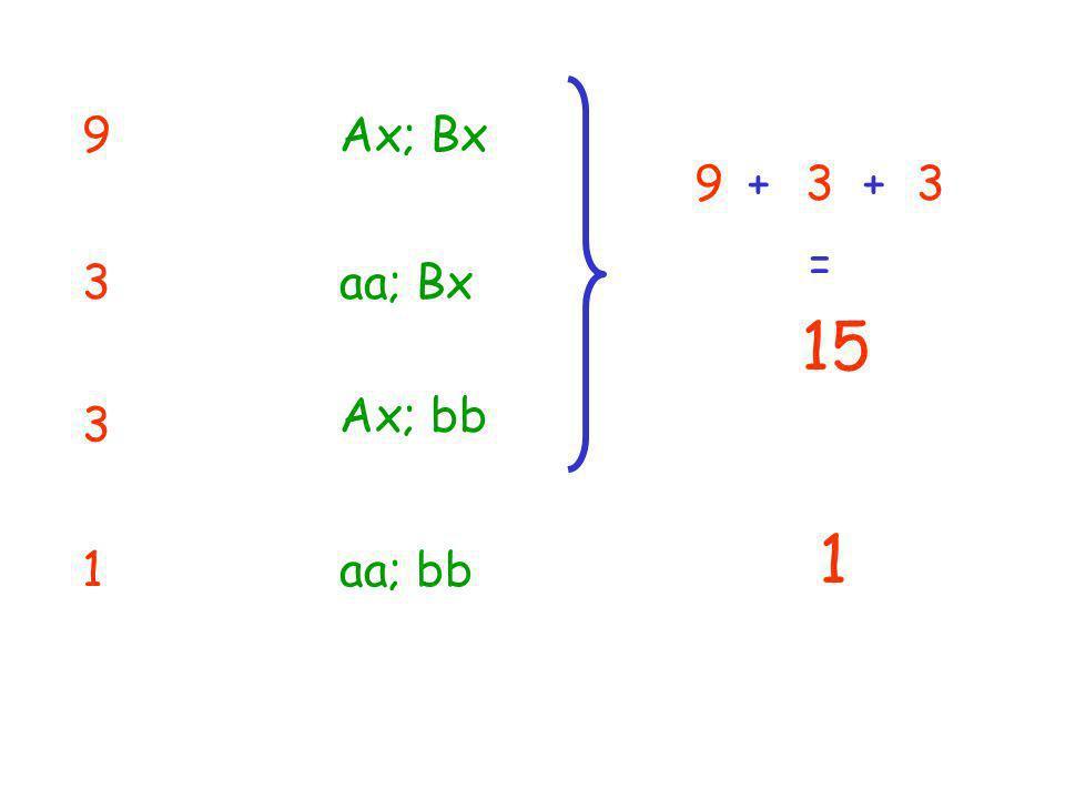 9Ax; Bx 3 3 1 aa; Bx Ax; bb aa; bb 93 15 3+ = + 1