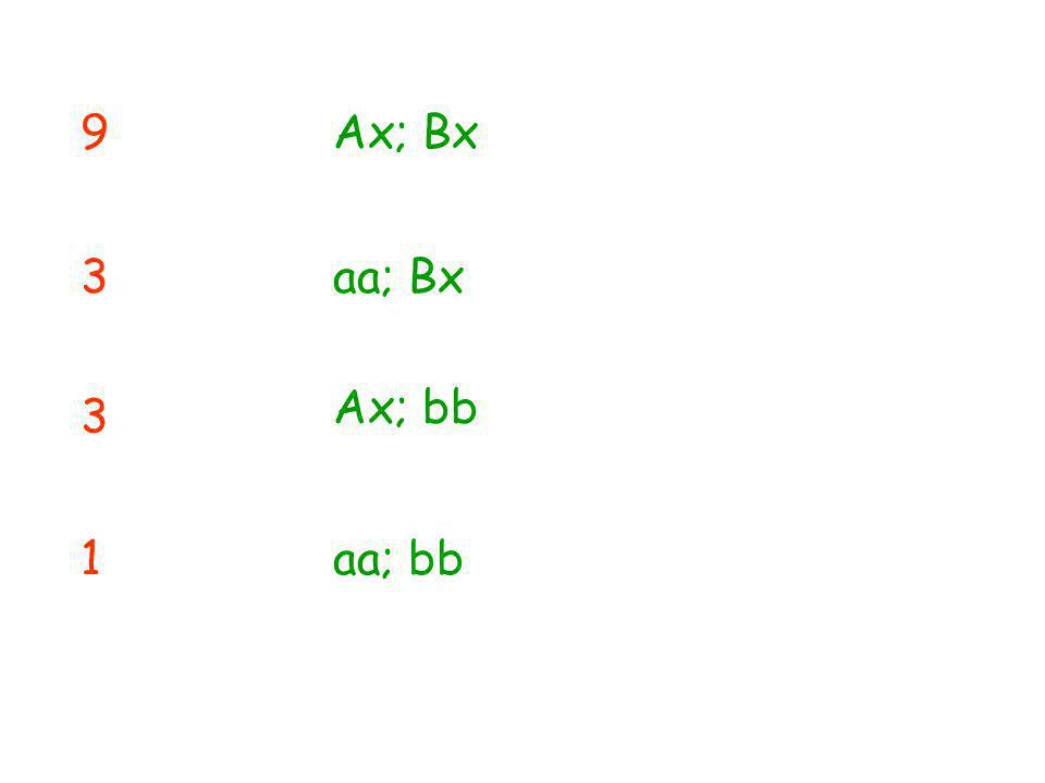 9Ax; Bx 3 3 1 aa; Bx Ax; bb aa; bb