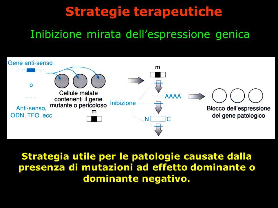 Inibizione mirata dellespressione genica Strategie terapeutiche Strategia utile per le patologie causate dalla presenza di mutazioni ad effetto dominante o dominante negativo.