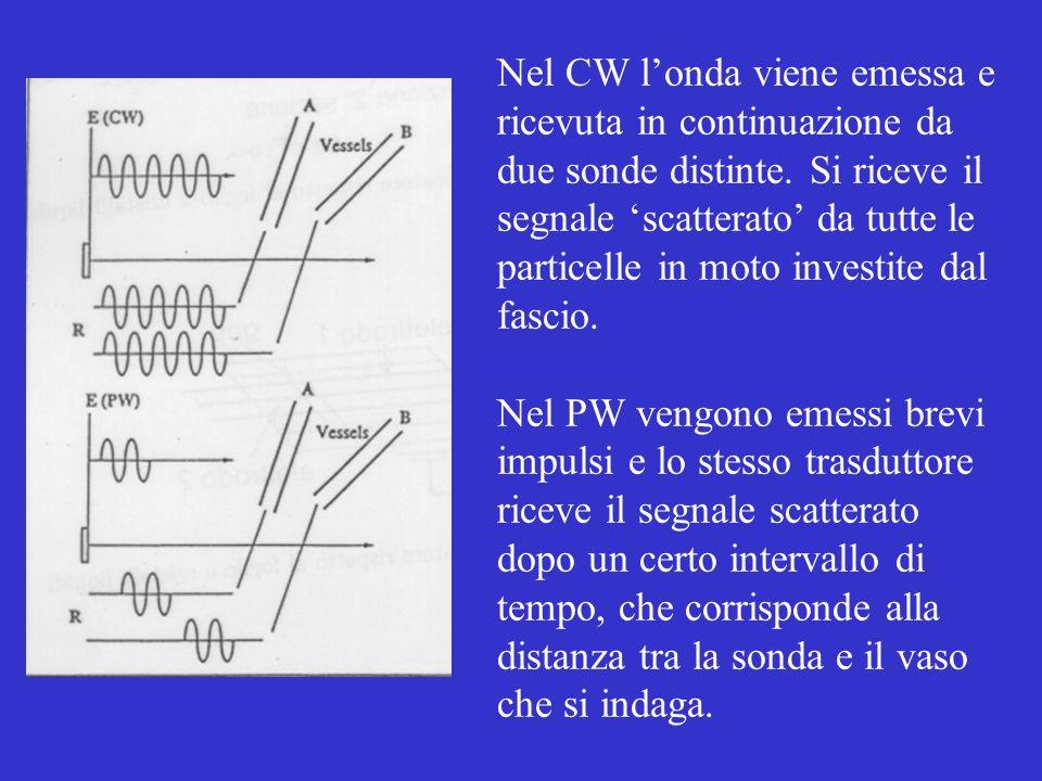Nel CW londa viene emessa e ricevuta in continuazione da due sonde distinte. Si riceve il segnale scatterato da tutte le particelle in moto investite
