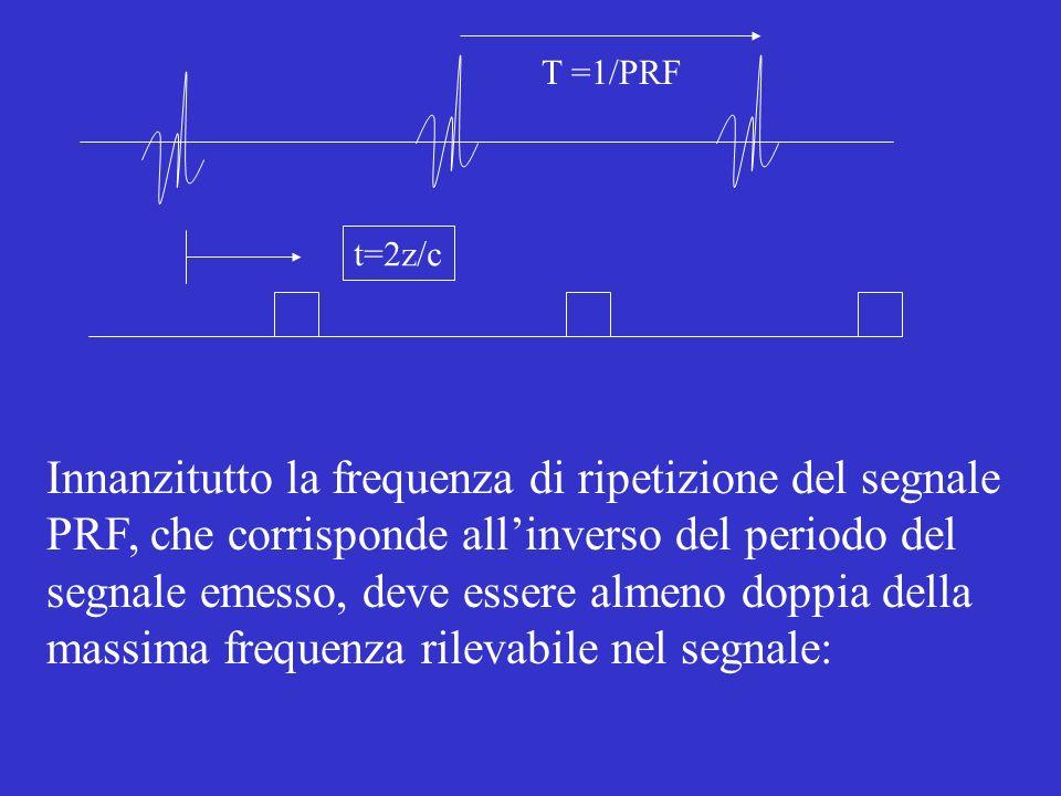 Innanzitutto la frequenza di ripetizione del segnale PRF, che corrisponde allinverso del periodo del segnale emesso, deve essere almeno doppia della massima frequenza rilevabile nel segnale: T =1/PRF t=2z/c