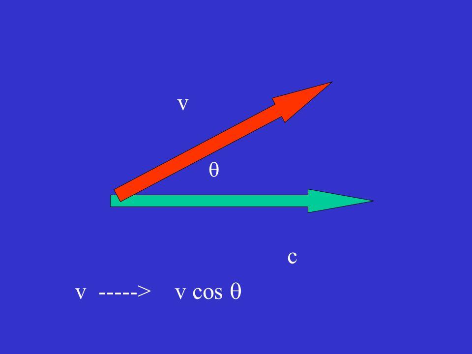 Se consideriamo un vaso sanguigno, al cui interno si trovano, immersi nel plasma, anche corpuscoli (globuli bianchi, piastrine, ma soprattutto globuli rossi), e inviamo un fascio di US che intercetta un globulo rosso, questi: - verranno ricevuti dal globulo in moto con velocità v (che riceve US a frequenza f r ); -e verranno scatterati verso il ricevitore (che riceverà US di frequenza f s inviati da una sorgente in moto con velocità v)
