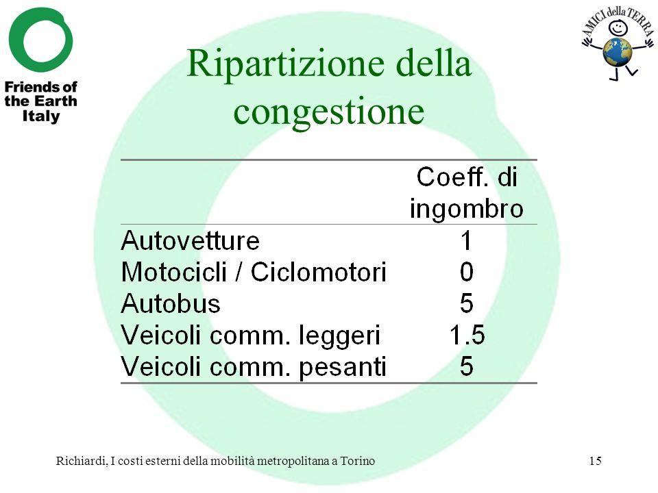 Richiardi, I costi esterni della mobilità metropolitana a Torino15 Ripartizione della congestione