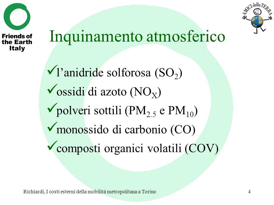 Richiardi, I costi esterni della mobilità metropolitana a Torino4 Inquinamento atmosferico lanidride solforosa (SO 2 ) ossidi di azoto (NO X ) polveri