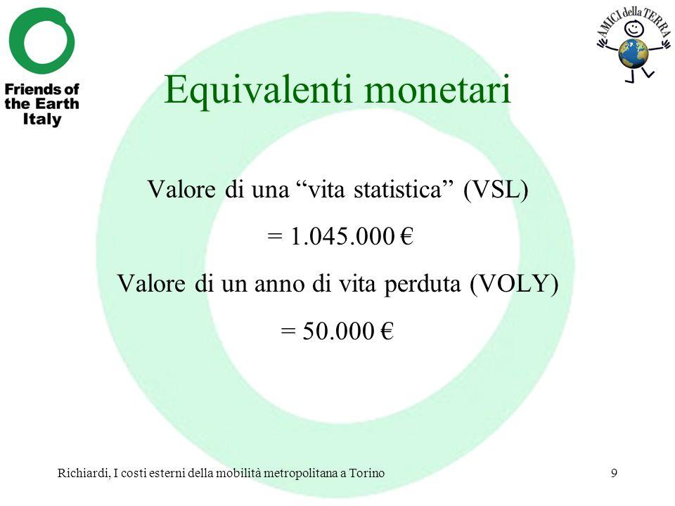 Richiardi, I costi esterni della mobilità metropolitana a Torino9 Equivalenti monetari Valore di una vita statistica (VSL) = 1.045.000 Valore di un an