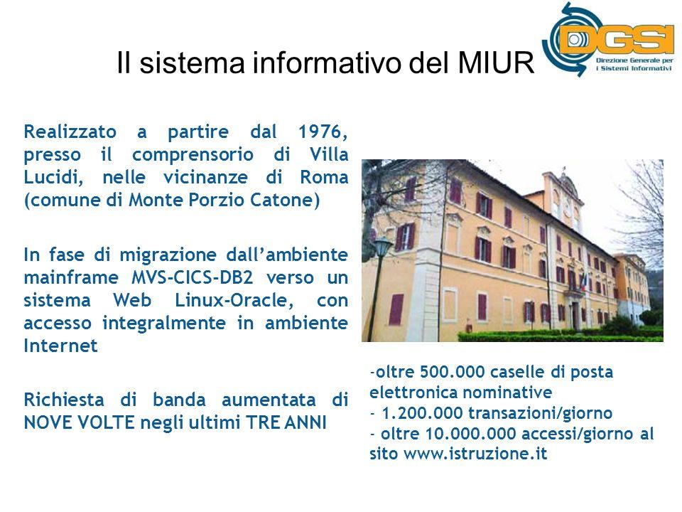 Il sistema informativo del MIUR Realizzato a partire dal 1976, presso il comprensorio di Villa Lucidi, nelle vicinanze di Roma (comune di Monte Porzio Catone) In fase di migrazione dallambiente mainframe MVS-CICS-DB2 verso un sistema Web Linux-Oracle, con accesso integralmente in ambiente Internet Richiesta di banda aumentata di NOVE VOLTE negli ultimi TRE ANNI -oltre 500.000 caselle di posta elettronica nominative - 1.200.000 transazioni/giorno - oltre 10.000.000 accessi/giorno al sito www.istruzione.it