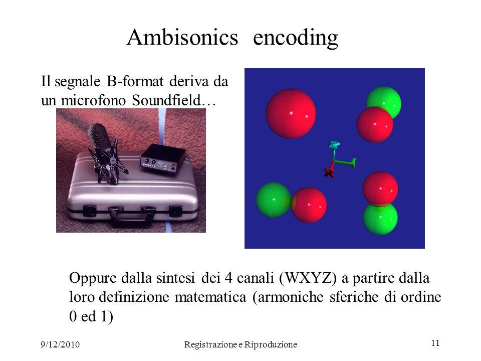 9/12/2010Registrazione e Riproduzione 11 Ambisonics encoding Oppure dalla sintesi dei 4 canali (WXYZ) a partire dalla loro definizione matematica (arm