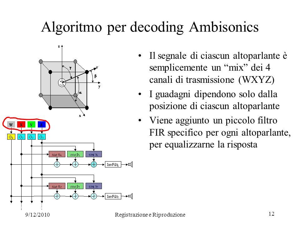 9/12/2010Registrazione e Riproduzione 12 Algoritmo per decoding Ambisonics Il segnale di ciascun altoparlante è semplicemente un mix dei 4 canali di t