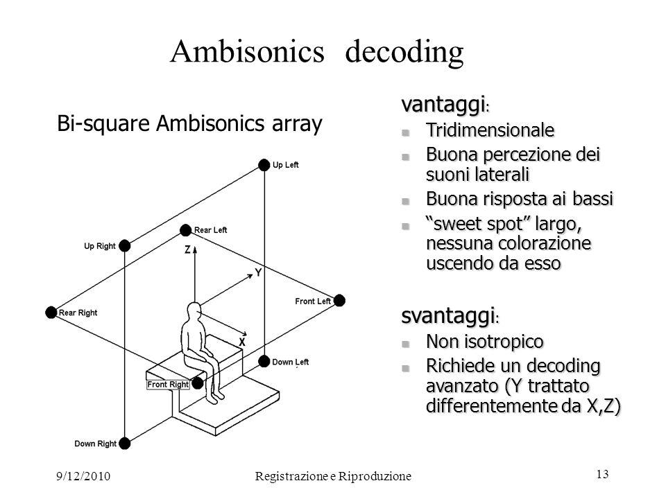 9/12/2010Registrazione e Riproduzione 13 Ambisonics decoding vantaggi : Tridimensionale Tridimensionale Buona percezione dei suoni laterali Buona perc