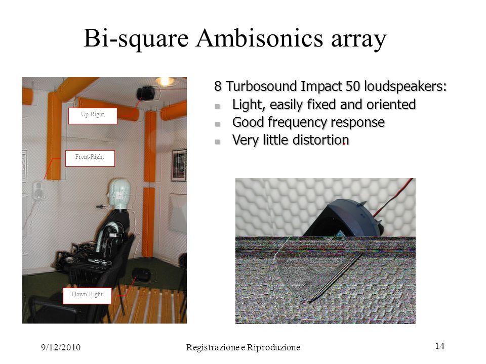 9/12/2010Registrazione e Riproduzione 14 Bi-square Ambisonics array 8 Turbosound Impact 50 loudspeakers: Light, easily fixed and oriented Light, easil