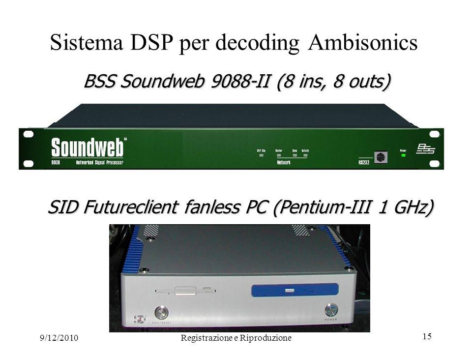 9/12/2010Registrazione e Riproduzione 15 BSS Soundweb 9088-II (8 ins, 8 outs) Sistema DSP per decoding Ambisonics SID Futureclient fanless PC (Pentium