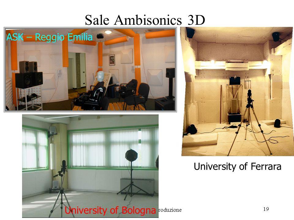 9/12/2010Registrazione e Riproduzione 19 Sale Ambisonics 3D University of Bologna University of Ferrara ASK – Reggio Emilia