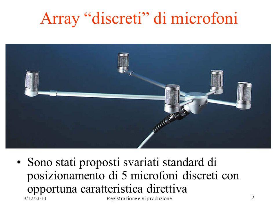 9/12/2010Registrazione e Riproduzione 3 Array discreti di microfoni In un sistema discreto, il segnale di ogni singolo microfono va ad alimentare un singolo altoparlante MicrofoniAltoparlanti