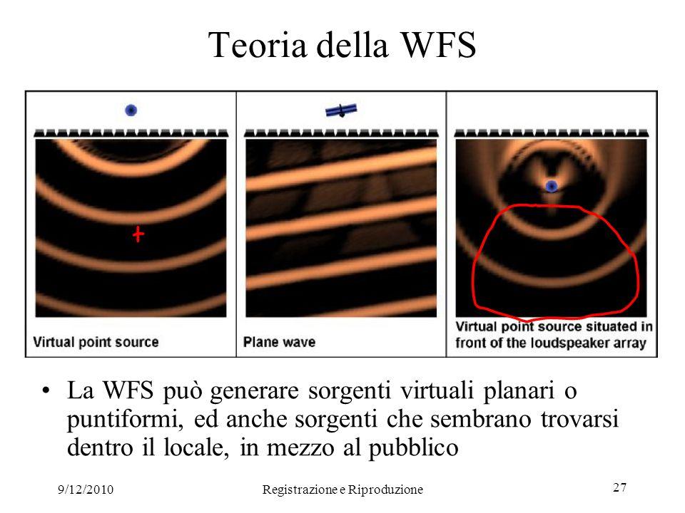 9/12/2010Registrazione e Riproduzione 27 Teoria della WFS La WFS può generare sorgenti virtuali planari o puntiformi, ed anche sorgenti che sembrano t