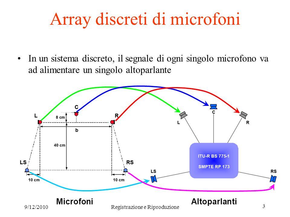 9/12/2010Registrazione e Riproduzione 3 Array discreti di microfoni In un sistema discreto, il segnale di ogni singolo microfono va ad alimentare un s