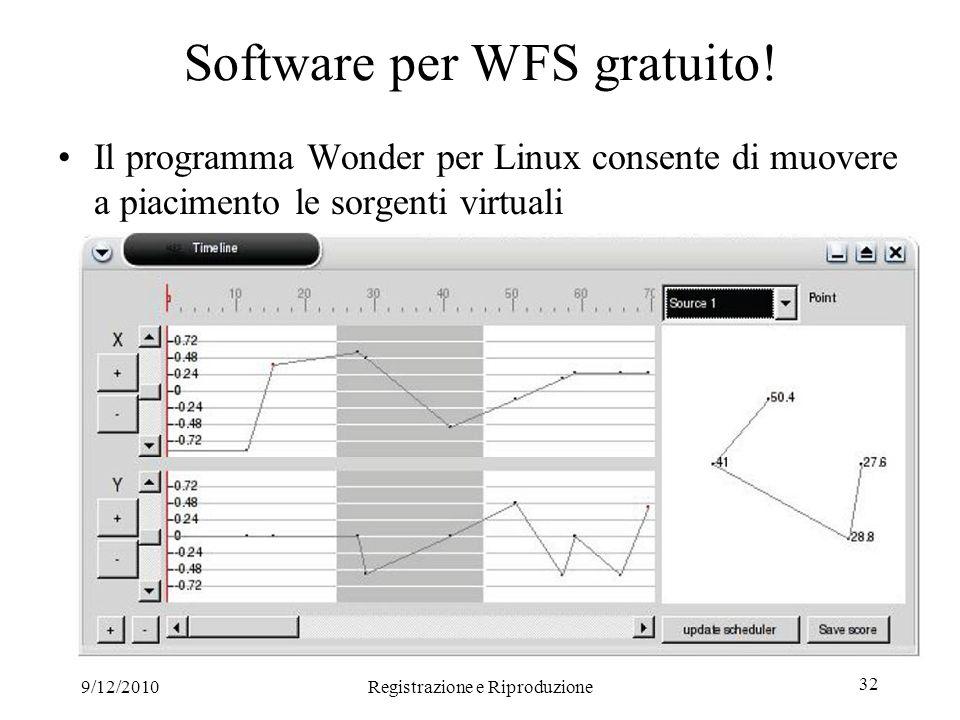 9/12/2010Registrazione e Riproduzione 32 Software per WFS gratuito! Il programma Wonder per Linux consente di muovere a piacimento le sorgenti virtual