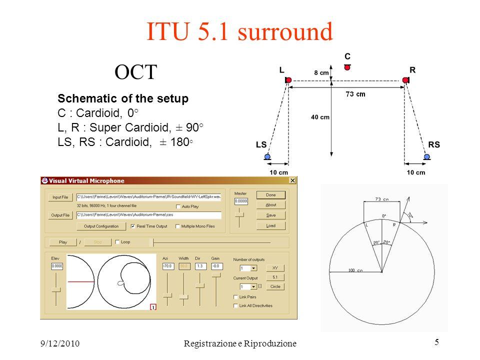 9/12/2010Registrazione e Riproduzione 5 ITU 5.1 surround OCT Schematic of the setup C : Cardioid, 0° L, R : Super Cardioid, ± 90° LS, RS : Cardioid, ±