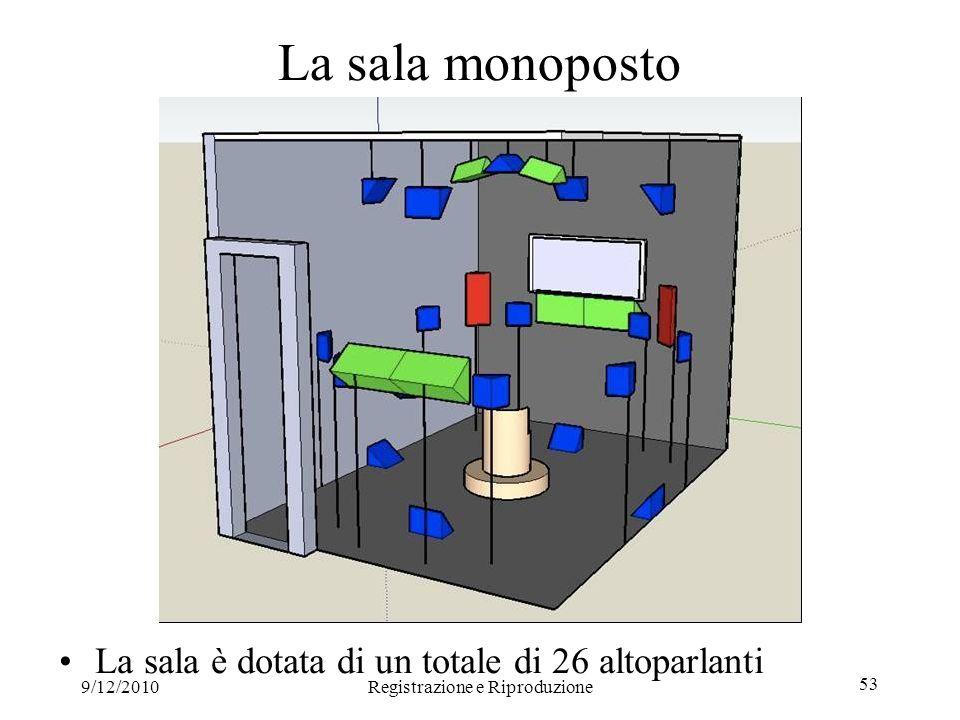 9/12/2010Registrazione e Riproduzione 53 La sala monoposto La sala è dotata di un totale di 26 altoparlanti