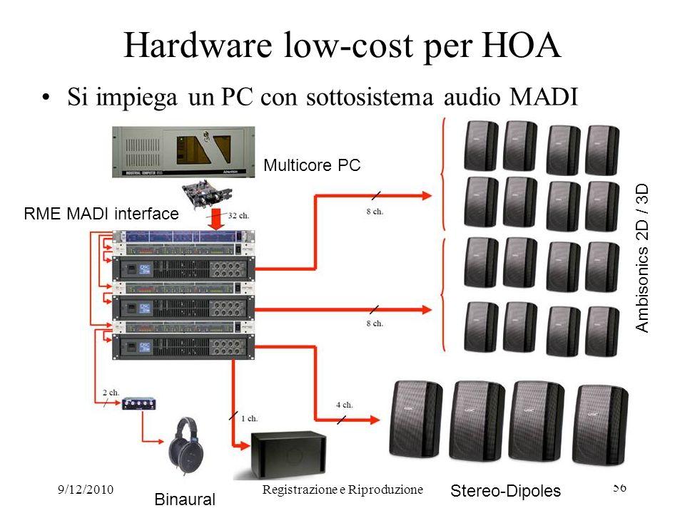 9/12/2010Registrazione e Riproduzione 56 Hardware low-cost per HOA Si impiega un PC con sottosistema audio MADI Stereo-Dipoles Ambisonics 2D / 3D Bina