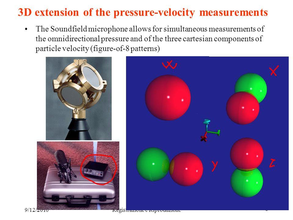 9/12/2010Registrazione e Riproduzione 8 3D extension of the pressure-velocity measurements The Soundfield microphone allows for simultaneous measureme